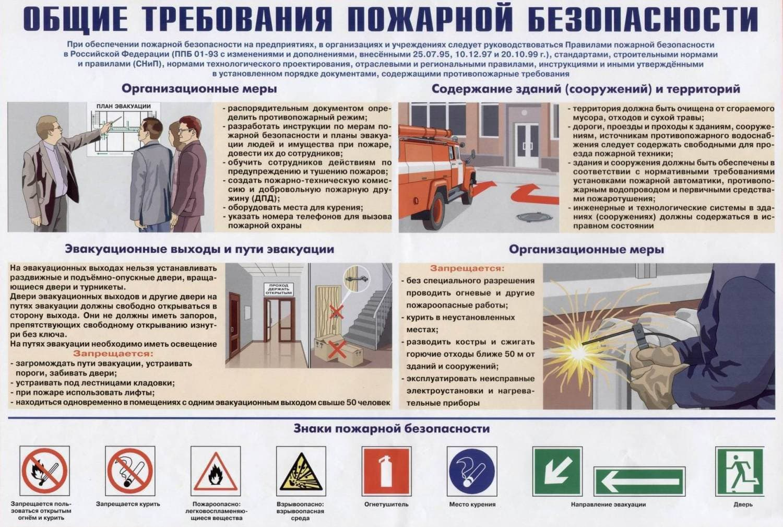 Пожарные требования