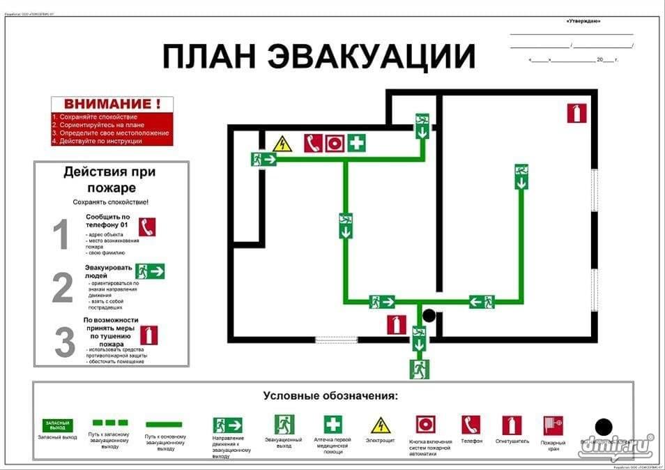 План эвакуации при пожаре образец