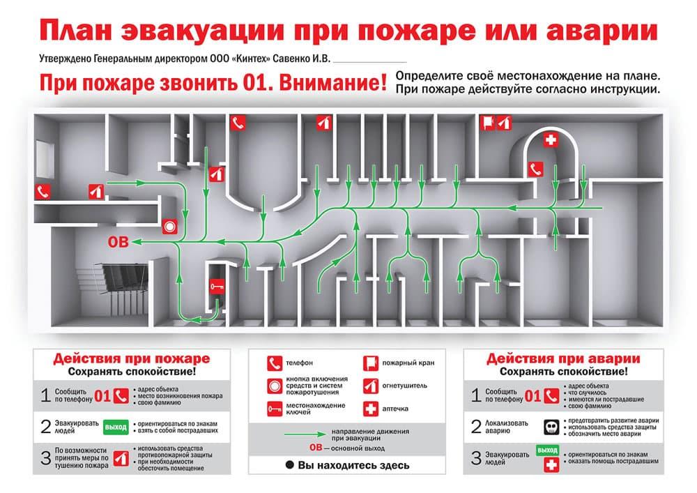 План эвакуации при пожаре ГОСТ