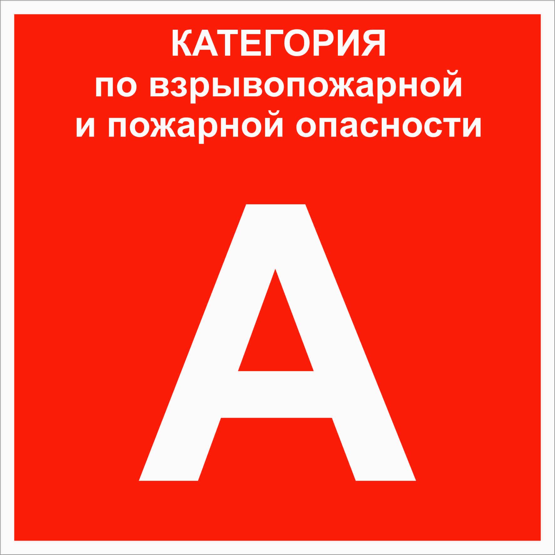 Помещение категории А