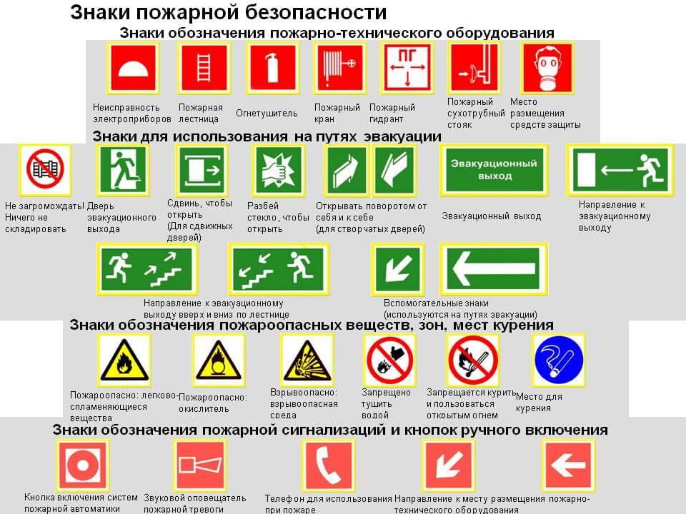 Пожарные знаки