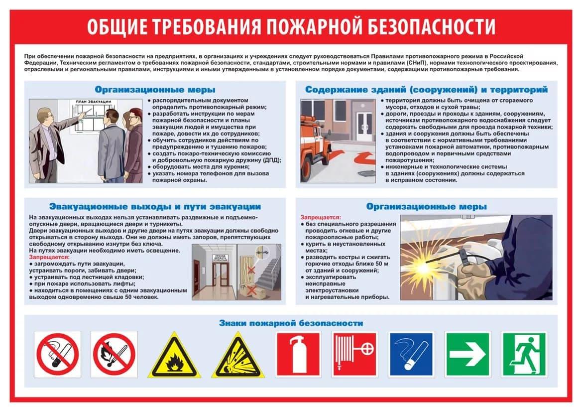 Требования пожарной безопасности ГОСТ