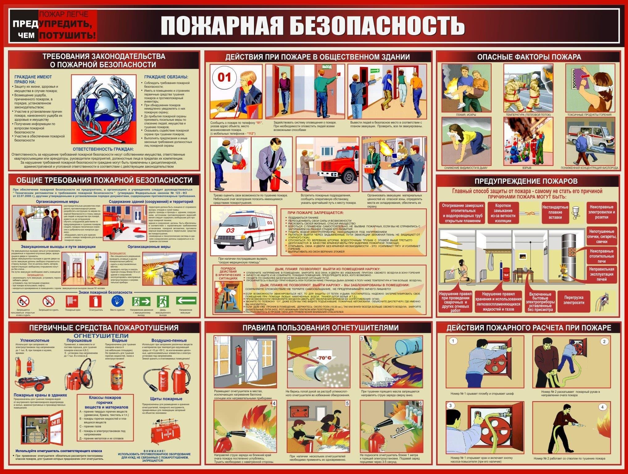 Требования пожарной безопасности к помещениям