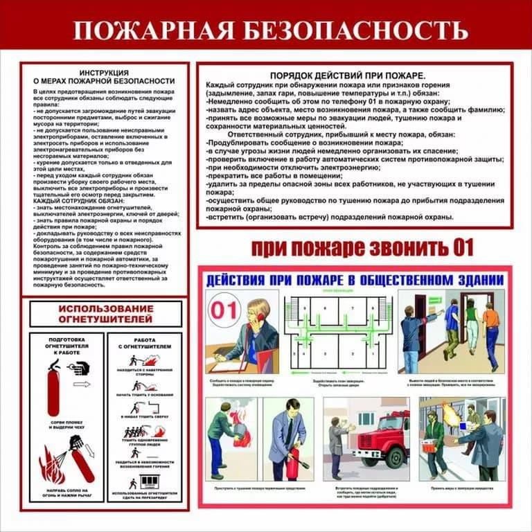 Какие документы должны быть по пожарной безопасности