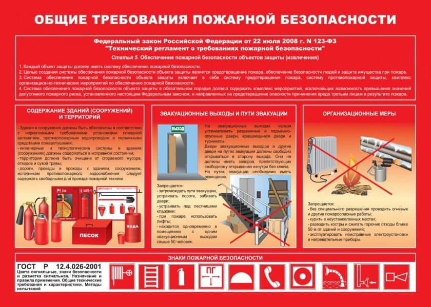 Пожарные требования РФ