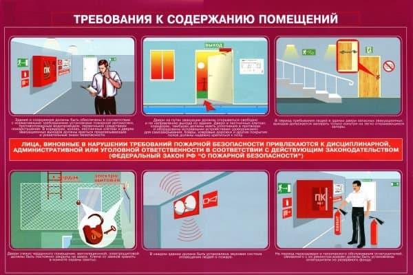 Пожарные требования к помещениям
