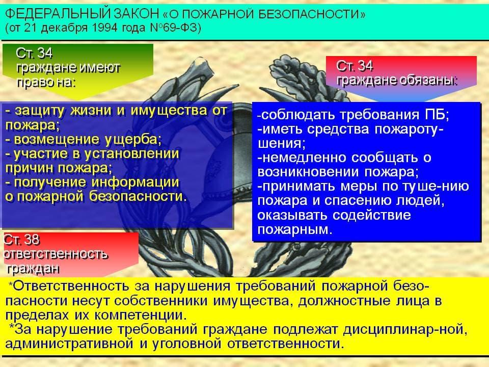 Закон о требованиях пожарной безопасности