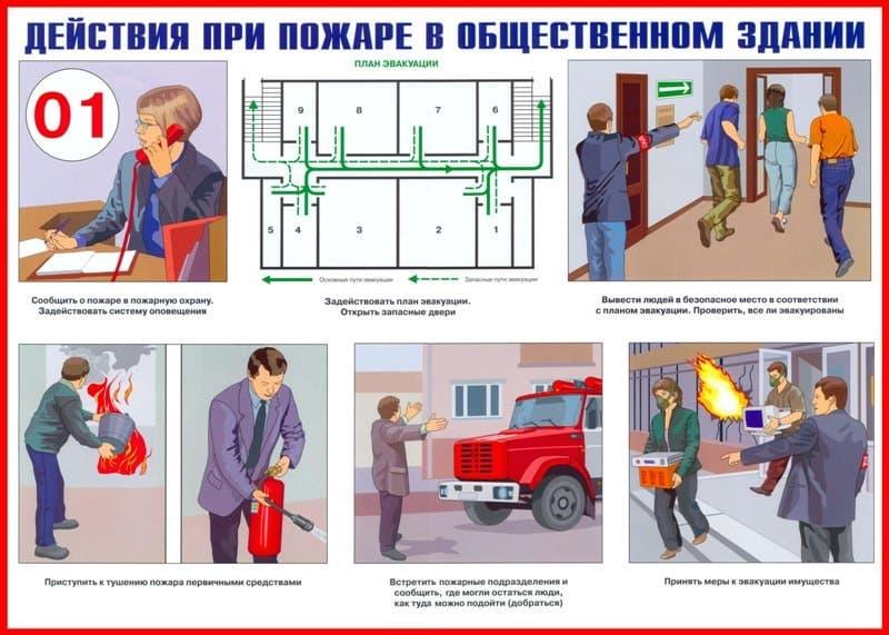 Какие требования пожарной безопасности действуют для офисных помещений