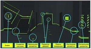 фотолюминесцентные эвакуационные системы 4